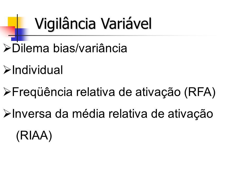 Vigilância Variável Dilema bias/variância Individual Freqüência relativa de ativação (RFA) Inversa da média relativa de ativação (RIAA)