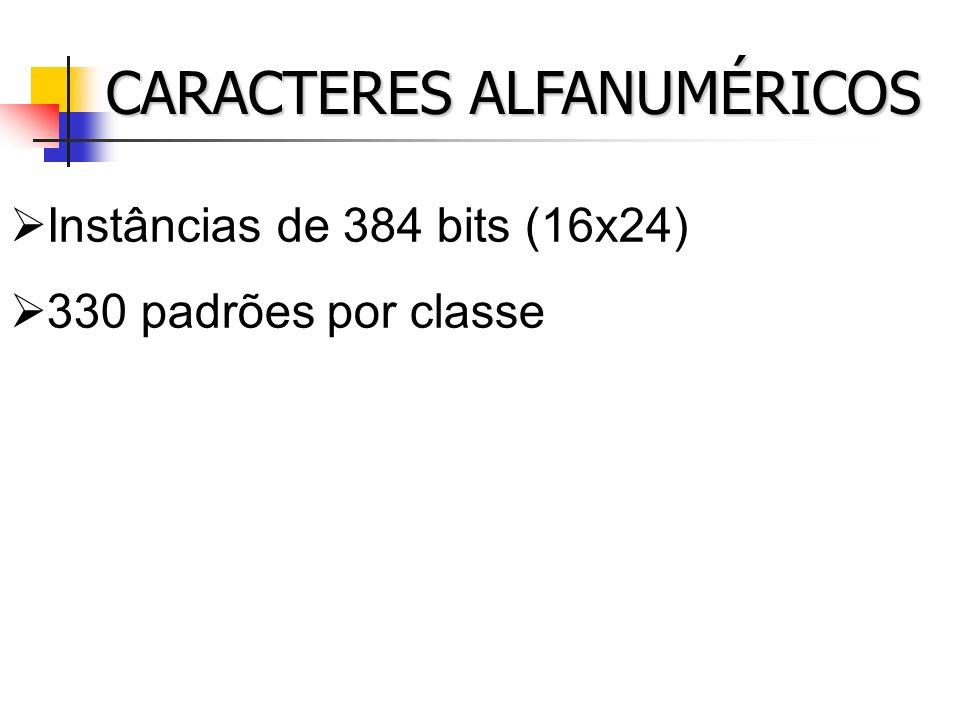 CARACTERES ALFANUMÉRICOS Instâncias de 384 bits (16x24) 330 padrões por classe