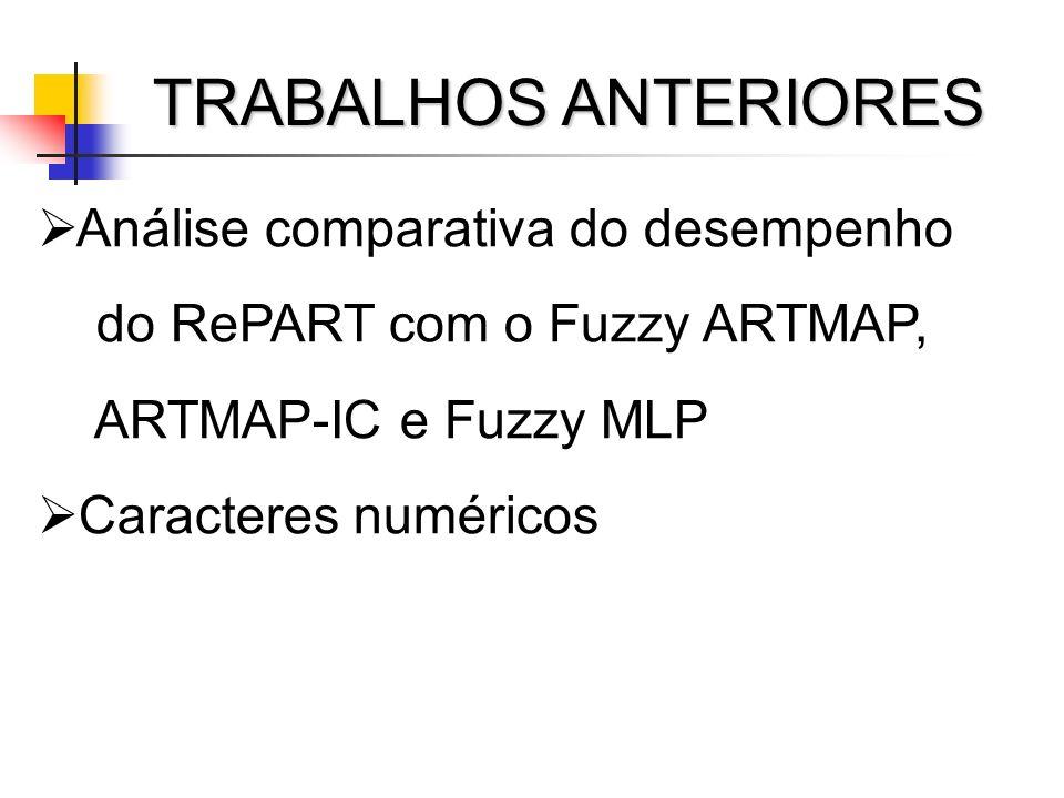 TRABALHOS ANTERIORES Análise comparativa do desempenho do RePART com o Fuzzy ARTMAP, ARTMAP-IC e Fuzzy MLP Caracteres numéricos