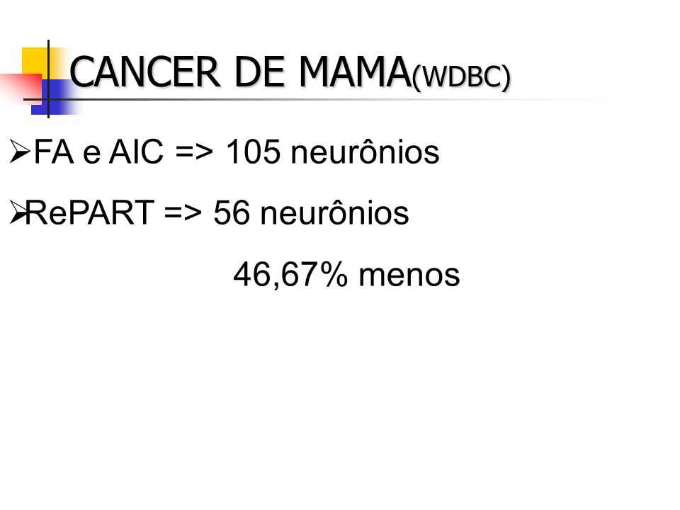 FA e AIC => 105 neurônios RePART => 56 neurônios 46,67% menos CANCER DE MAMA (WDBC)