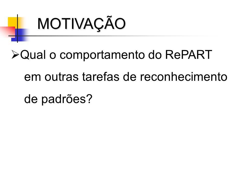 MOTIVAÇÃO Qual o comportamento do RePART em outras tarefas de reconhecimento de padrões?