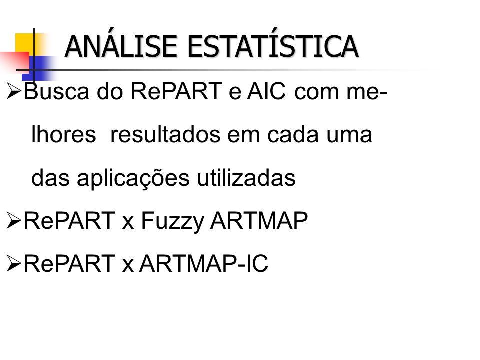 ANÁLISE ESTATÍSTICA Busca do RePART e AIC com me- lhores resultados em cada uma das aplicações utilizadas RePART x Fuzzy ARTMAP RePART x ARTMAP-IC