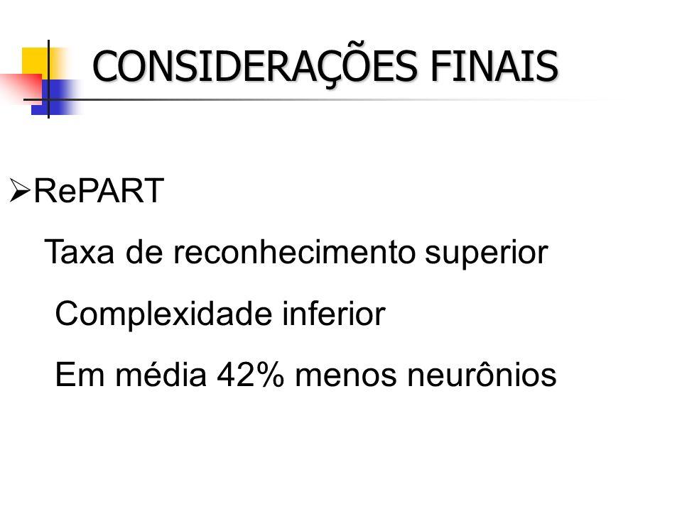 CONSIDERAÇÕES FINAIS RePART Taxa de reconhecimento superior Complexidade inferior Em média 42% menos neurônios