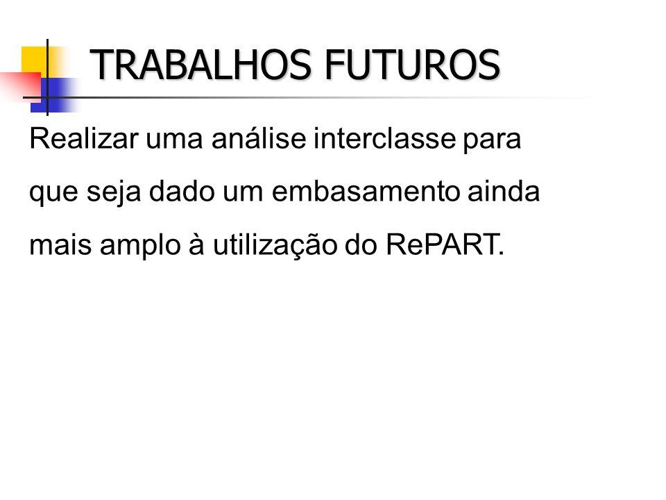 TRABALHOS FUTUROS Realizar uma análise interclasse para que seja dado um embasamento ainda mais amplo à utilização do RePART.