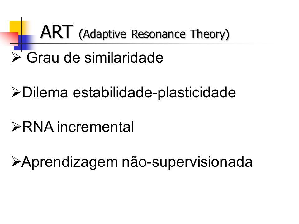 ART x Fuzzy ART Mesma estrutura ART => teoria dos conjuntos clássica Fuzzy ART =>teoria dos conjuntos fuzzy