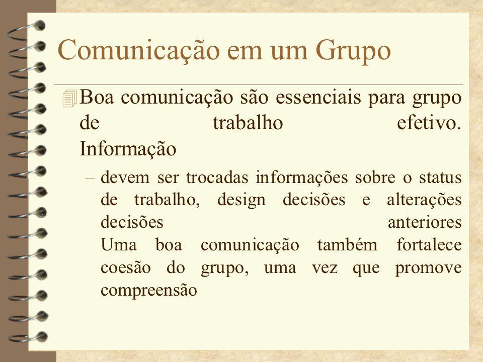 Comunicação em um Grupo 4 Boa comunicação são essenciais para grupo de trabalho efetivo. Informação –devem ser trocadas informações sobre o status de