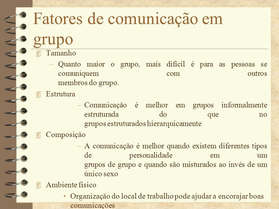 Fatores de comunicação em grupo 4 Tamanho –Quanto maior o grupo, mais difícil é para as pessoas se comuniquem com outros membros do grupo. 4 Estrutura