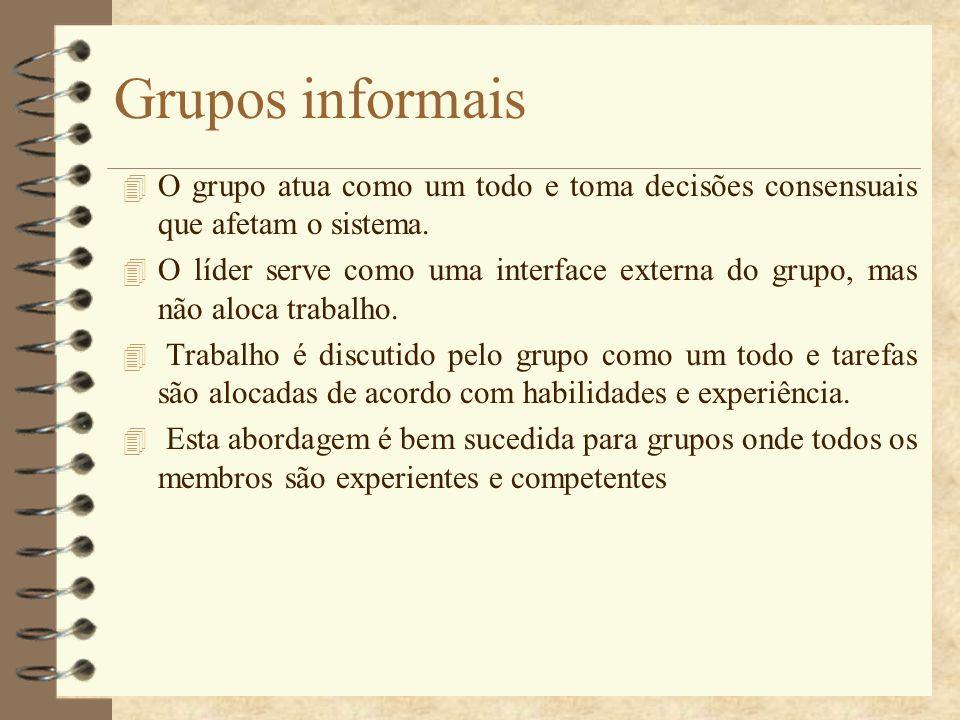 Grupos informais 4 O grupo atua como um todo e toma decisões consensuais que afetam o sistema. 4 O líder serve como uma interface externa do grupo, ma