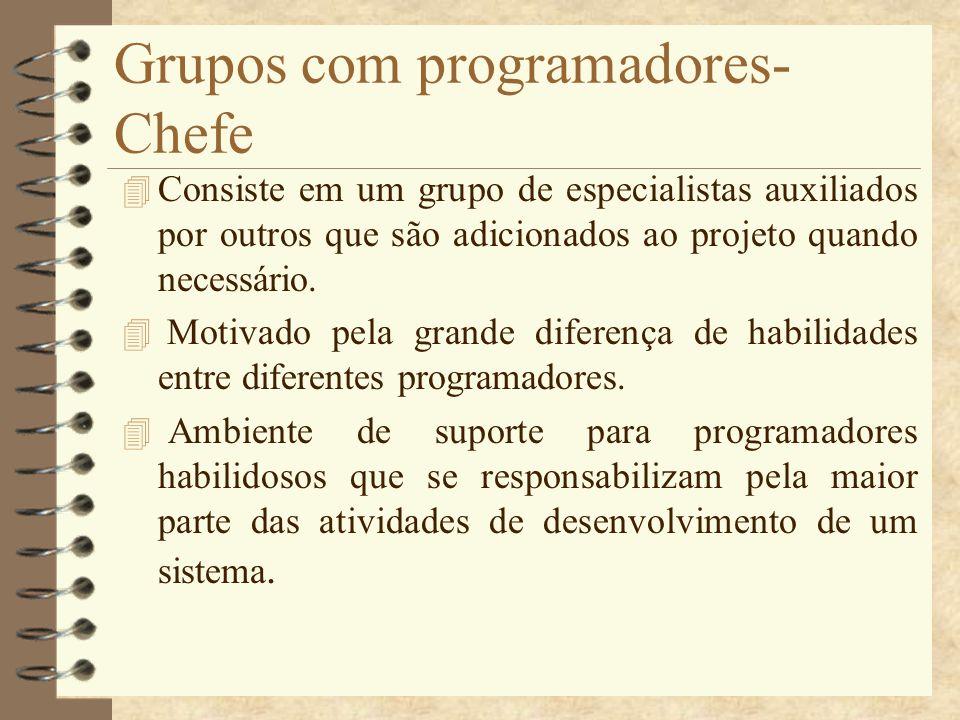 Grupos com programadores- Chefe 4 Consiste em um grupo de especialistas auxiliados por outros que são adicionados ao projeto quando necessário. 4 Moti
