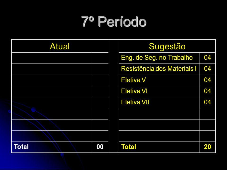 7º Período AtualSugestão Eng. de Seg.