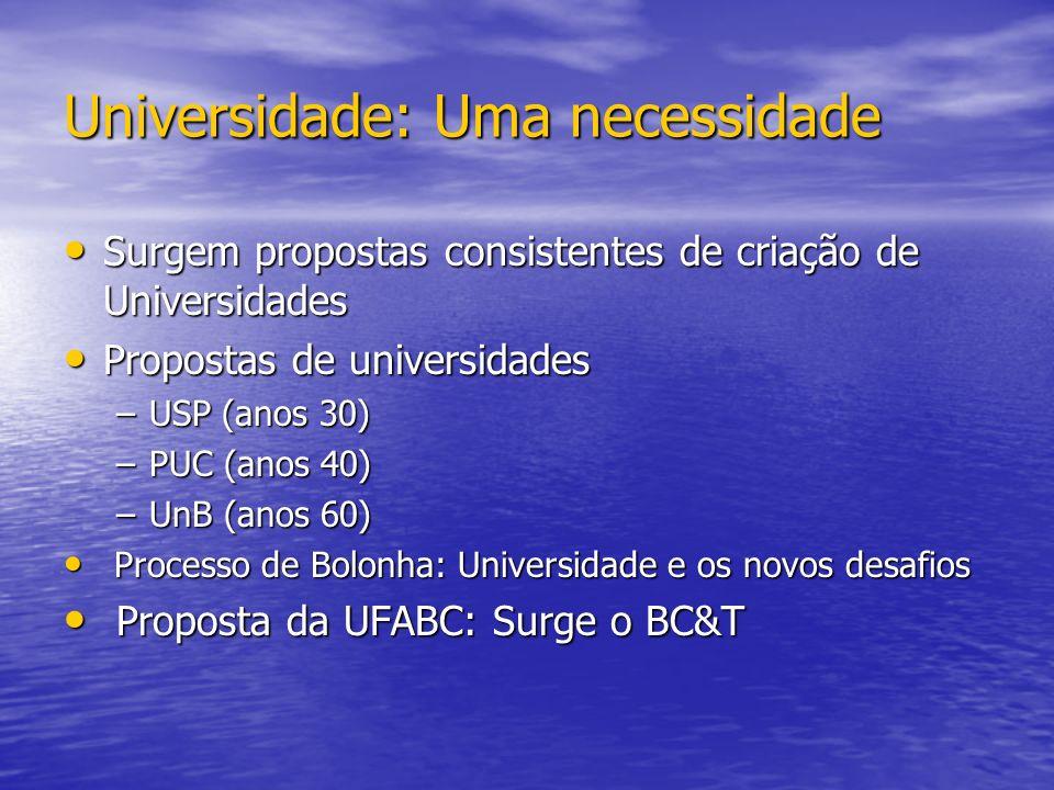 Universidade: Uma necessidade Surgem propostas consistentes de criação de Universidades Surgem propostas consistentes de criação de Universidades Propostas de universidades Propostas de universidades –USP (anos 30) –PUC (anos 40) –UnB (anos 60) Processo de Bolonha: Universidade e os novos desafios Processo de Bolonha: Universidade e os novos desafios Proposta da UFABC: Surge o BC&T Proposta da UFABC: Surge o BC&T
