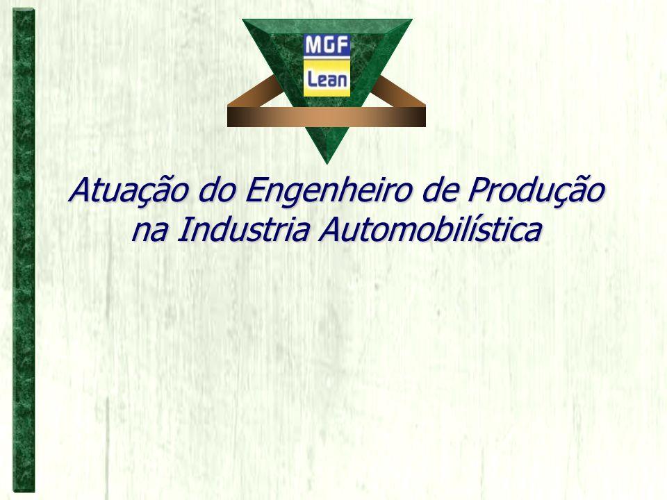 Atuação do Engenheiro de Produção na Industria Automobilística