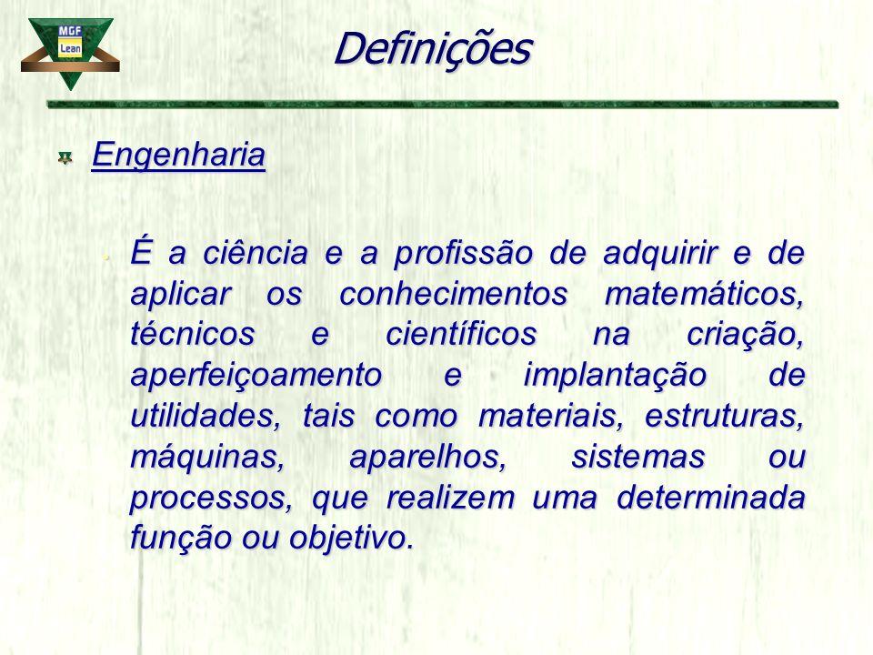Definições Engenharia É a ciência e a profissão de adquirir e de aplicar os conhecimentos matemáticos, técnicos e científicos na criação, aperfeiçoame