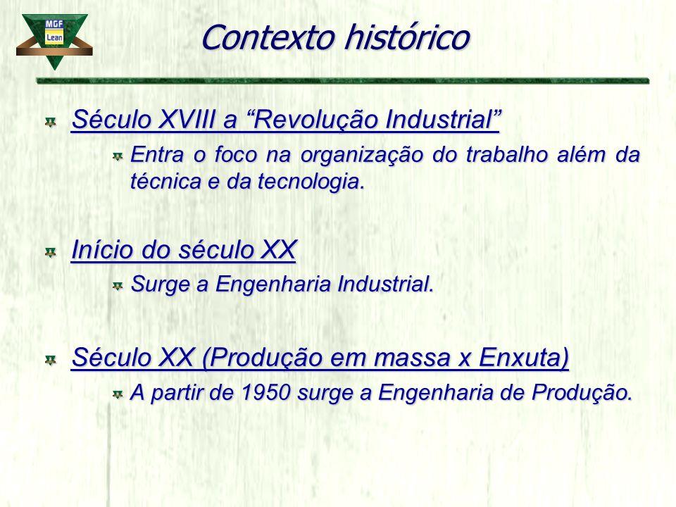 Século XVIII a Revolução Industrial Entra o foco na organização do trabalho além da técnica e da tecnologia. Início do século XX Surge a Engenharia In