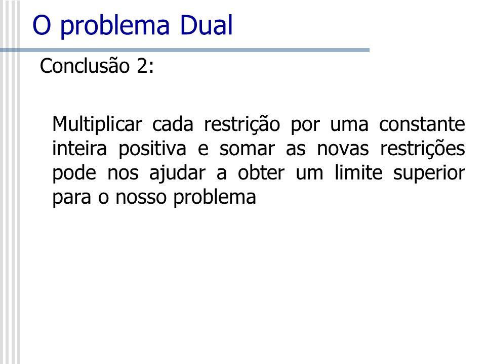 Conclusão 2: Multiplicar cada restrição por uma constante inteira positiva e somar as novas restrições pode nos ajudar a obter um limite superior para