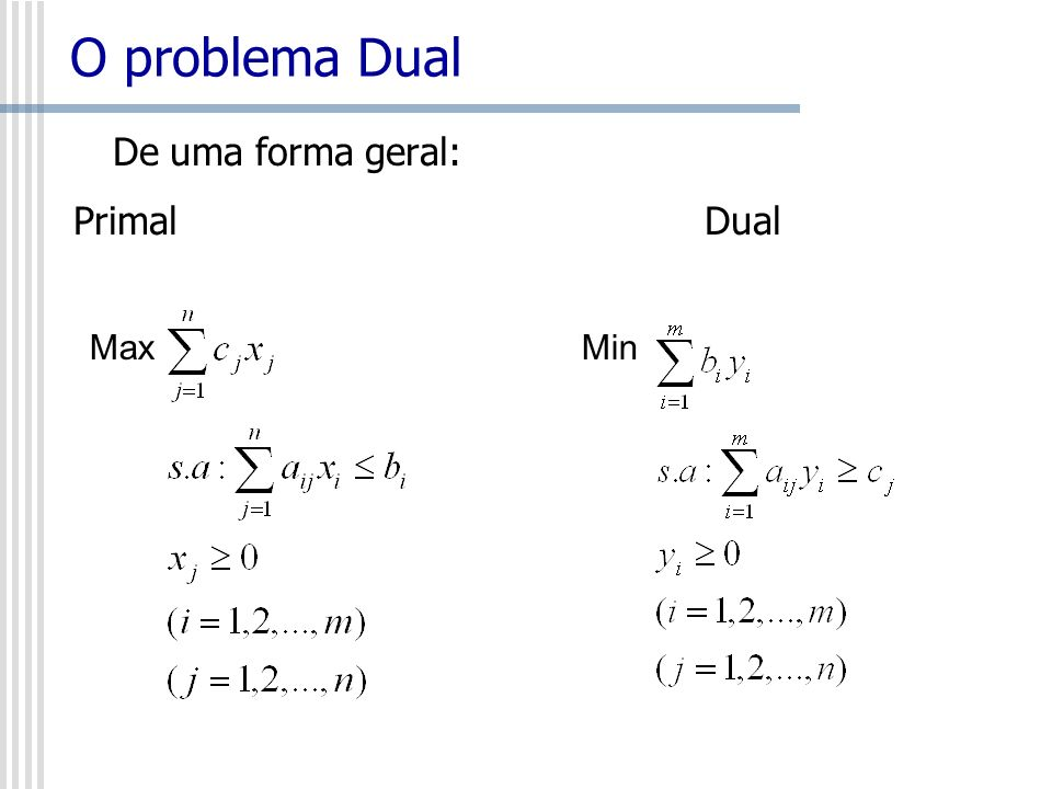 O problema Dual De uma forma geral: PrimalDual Max Min
