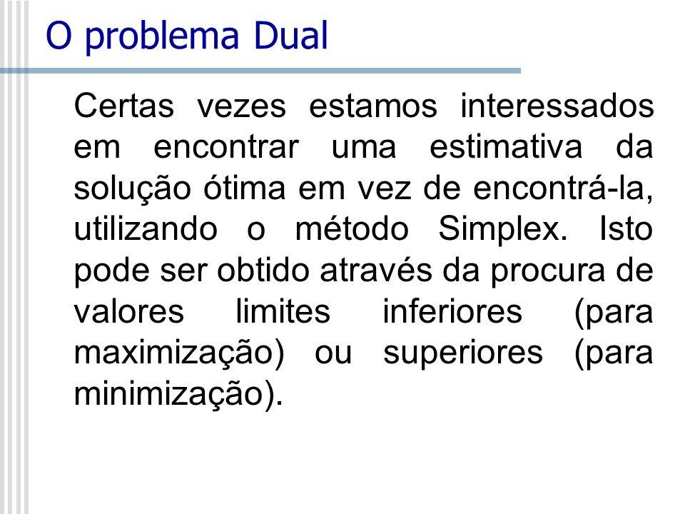 O problema Dual Certas vezes estamos interessados em encontrar uma estimativa da solução ótima em vez de encontrá-la, utilizando o método Simplex. Ist