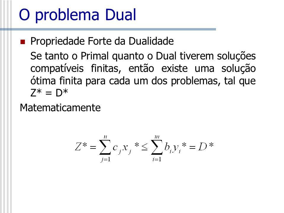 O problema Dual Propriedade Forte da Dualidade Se tanto o Primal quanto o Dual tiverem soluções compatíveis finitas, então existe uma solução ótima fi
