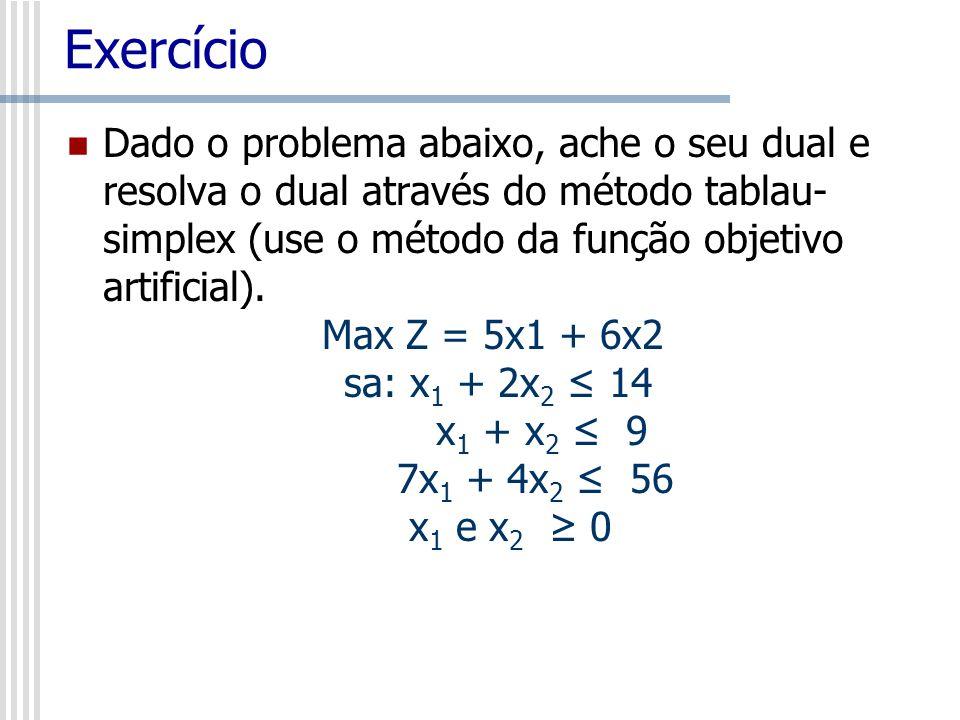 Exercício Dado o problema abaixo, ache o seu dual e resolva o dual através do método tablau- simplex (use o método da função objetivo artificial). Max