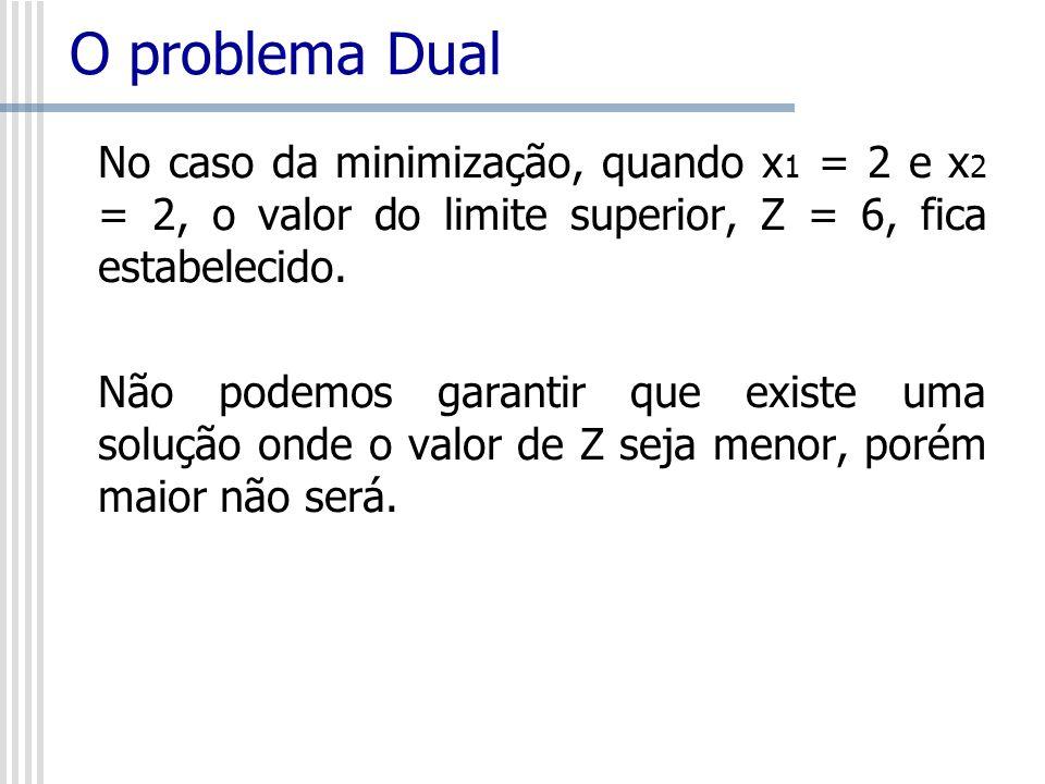O problema Dual De modo geral, podemos dizer que a todo problema de maximização de programação linear na forma padrão corresponde um problema de minimização denominado Problema Dual PRIMALDUAL Max Z = 5x1 + 2x2 Sujeito a: x1 3 x2 4 x1 + 2x2 9 x1 0 e x2 0 Min 3y1 +4y2 + 9y3 S.a: y1 + y3 5 y2 + 2y3 2 y1, y2, y3 0