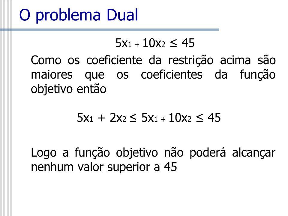 5x 1 + 10x 2 45 Como os coeficiente da restrição acima são maiores que os coeficientes da função objetivo então 5x 1 + 2x 2 5x 1 + 10x 2 45 Logo a fun