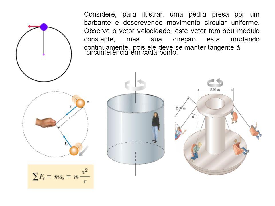 Considere, para ilustrar, uma pedra presa por um barbante e descrevendo movimento circular uniforme. Observe o vetor velocidade, este vetor tem seu mó