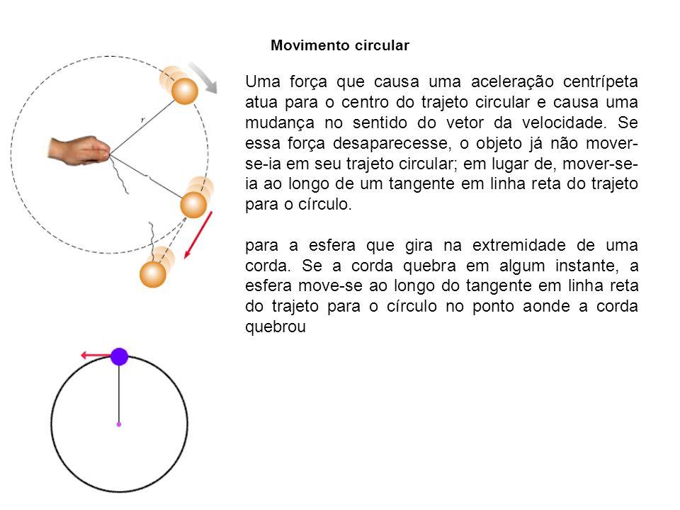 Movimento circular Uma força que causa uma aceleração centrípeta atua para o centro do trajeto circular e causa uma mudança no sentido do vetor da vel