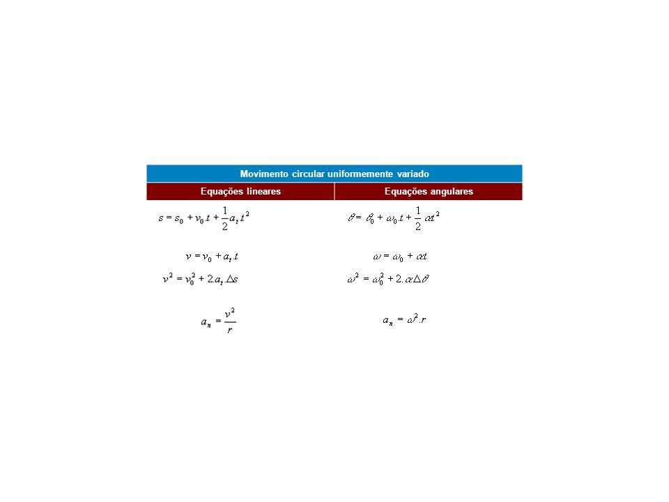Movimento circular uniformemente variado Equações linearesEquações angulares