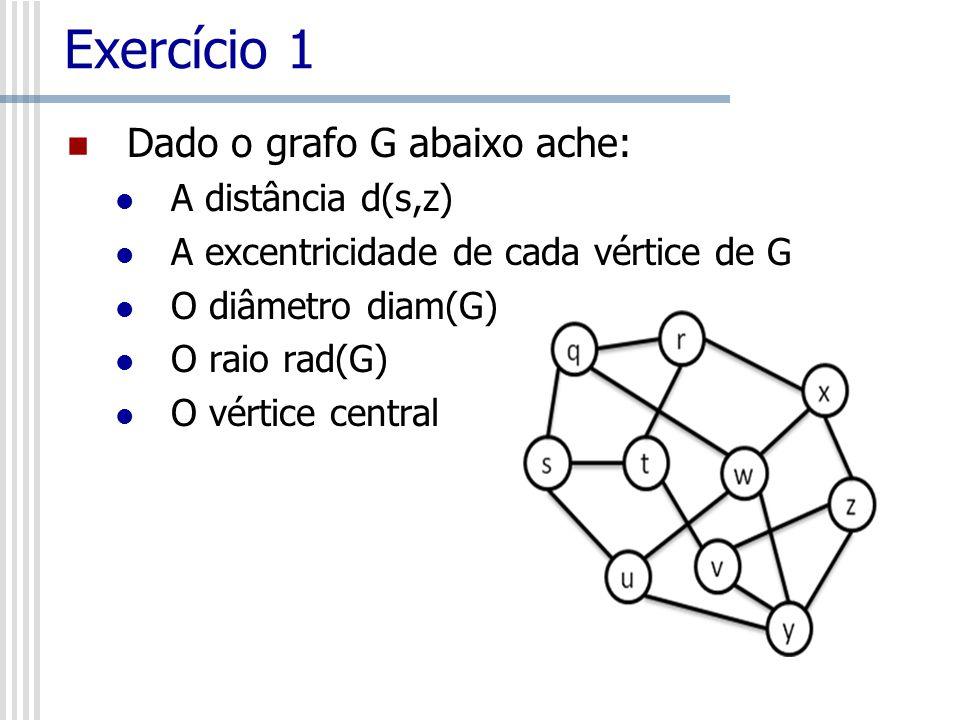 Exercício 1 Dado o grafo G abaixo ache: A distância d(s,z) A excentricidade de cada vértice de G O diâmetro diam(G) O raio rad(G) O vértice central