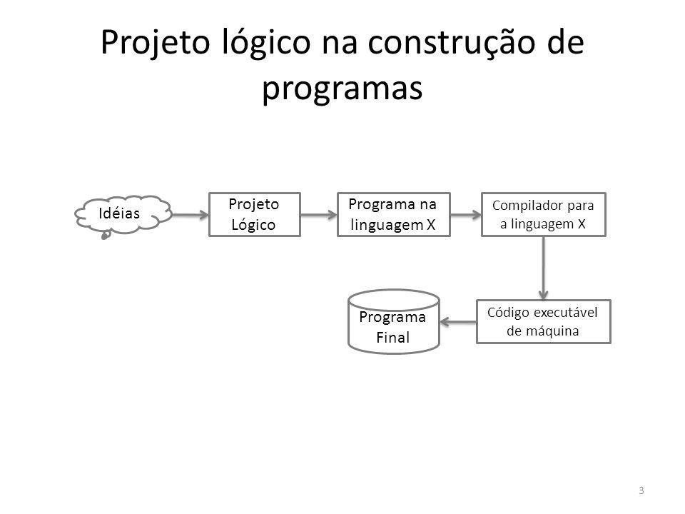 Projeto lógico na construção de programas Idéias Projeto Lógico Programa na linguagem X Compilador para a linguagem X Código executável de máquina Programa Final 3