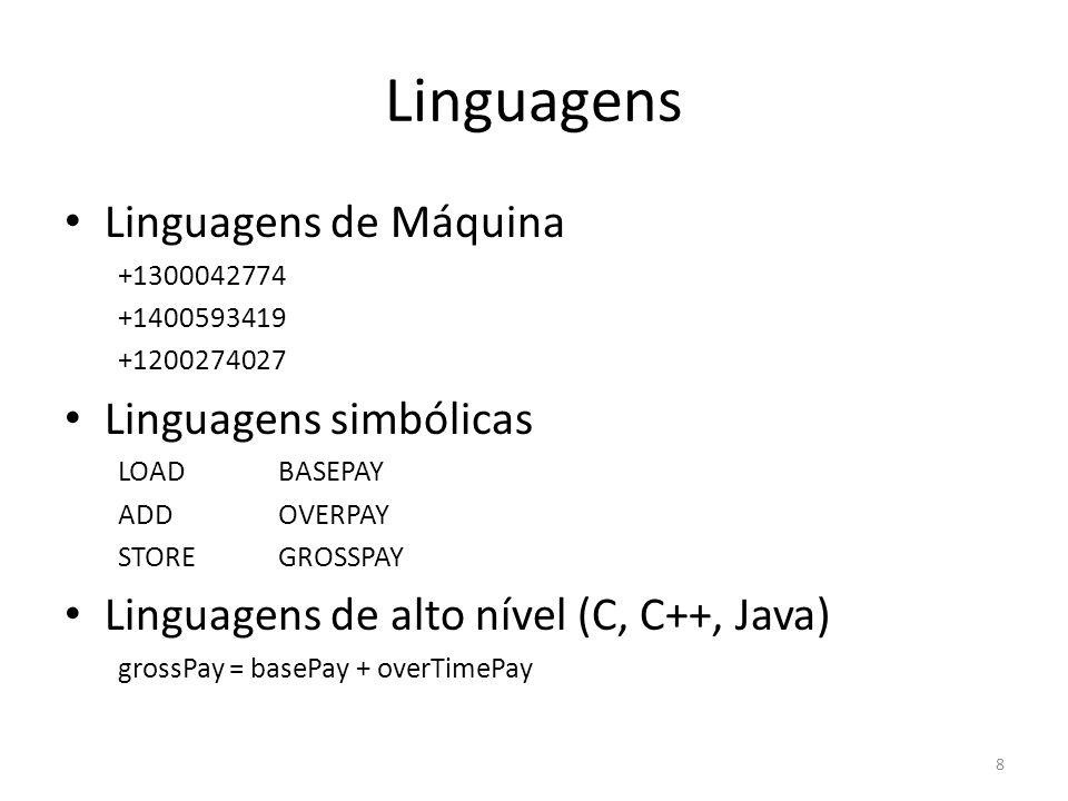 Linguagens Linguagens de Máquina +1300042774 +1400593419 +1200274027 Linguagens simbólicas LOAD BASEPAY ADDOVERPAY STOREGROSSPAY Linguagens de alto nível (C, C++, Java) grossPay = basePay + overTimePay 8