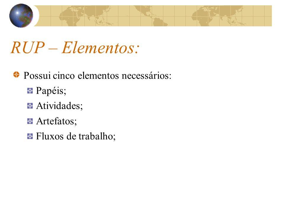 RUP – Elementos: Possui cinco elementos necessários: Papéis; Atividades; Artefatos; Fluxos de trabalho;