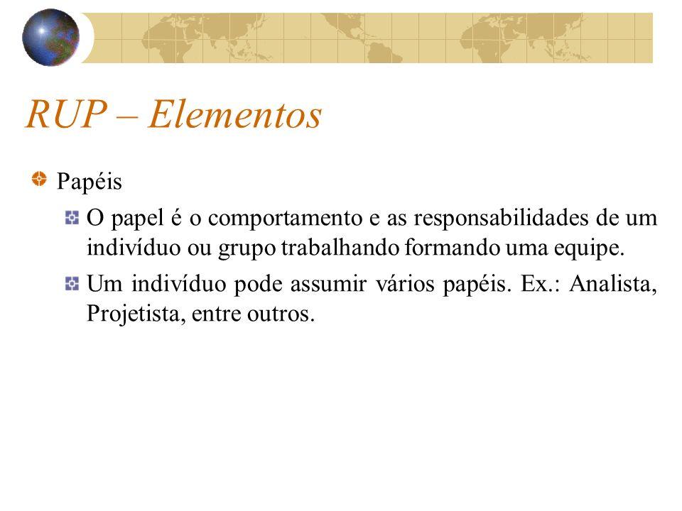 RUP – Elementos Papéis O papel é o comportamento e as responsabilidades de um indivíduo ou grupo trabalhando formando uma equipe. Um indivíduo pode as
