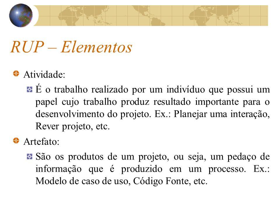 RUP – Elementos Atividade: É o trabalho realizado por um indivíduo que possui um papel cujo trabalho produz resultado importante para o desenvolviment