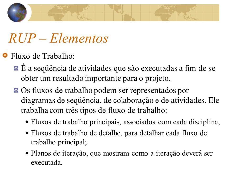 RUP – Elementos Fluxo de Trabalho: É a seqüência de atividades que são executadas a fim de se obter um resultado importante para o projeto. Os fluxos