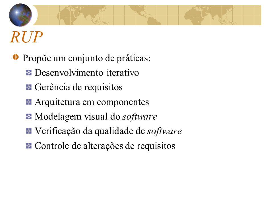 RUP Propõe um conjunto de práticas: Desenvolvimento iterativo Gerência de requisitos Arquitetura em componentes Modelagem visual do software Verificaç