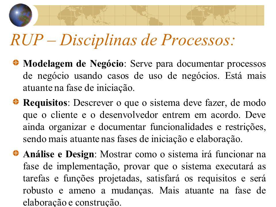 RUP – Disciplinas de Processos: Modelagem de Negócio: Serve para documentar processos de negócio usando casos de uso de negócios. Está mais atuante na
