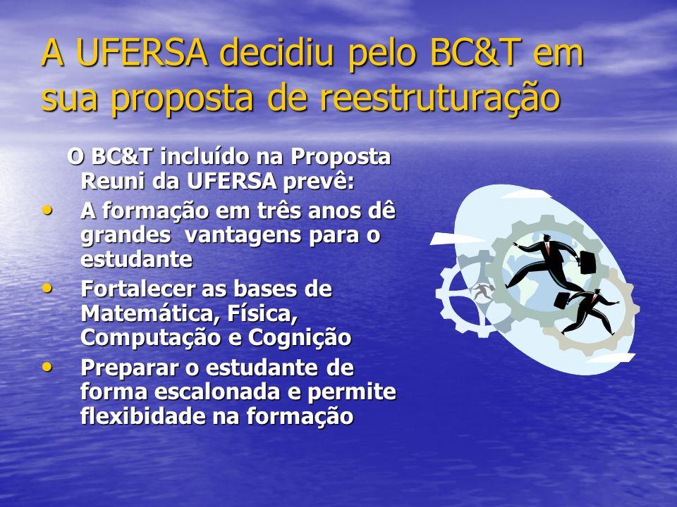 A UFERSA decidiu pelo BC&T em sua proposta de reestruturação O BC&T incluído na Proposta Reuni da UFERSA prevê: O BC&T incluído na Proposta Reuni da U