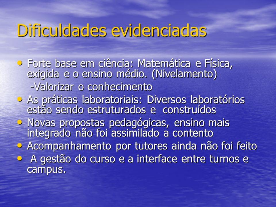 Dificuldades evidenciadas Forte base em ciência: Matemática e Física, exigida e o ensino médio. (Nivelamento) Forte base em ciência: Matemática e Físi