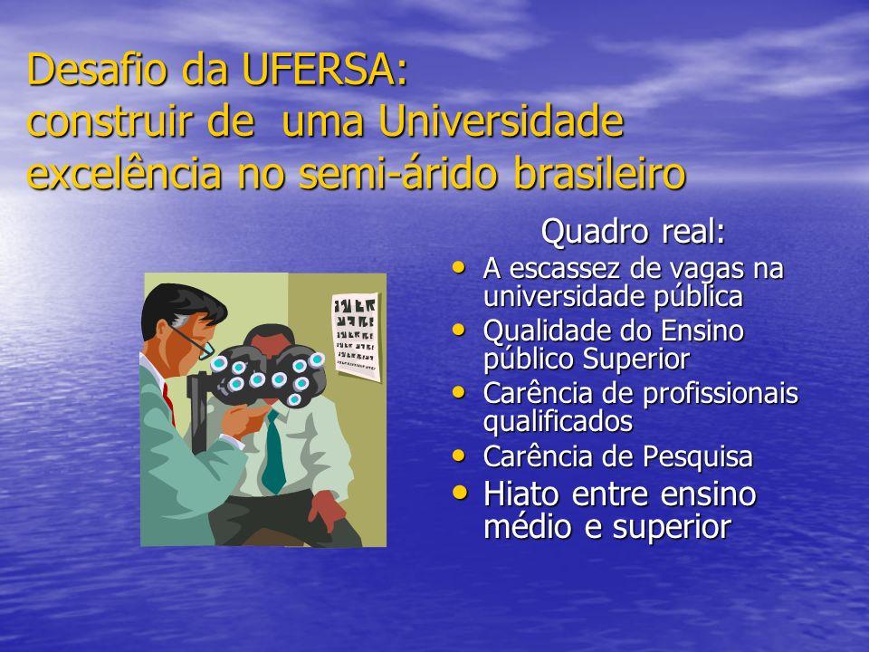 Desafio da UFERSA: construir de uma Universidade excelência no semi-árido brasileiro Quadro real: A escassez de vagas na universidade pública A escass