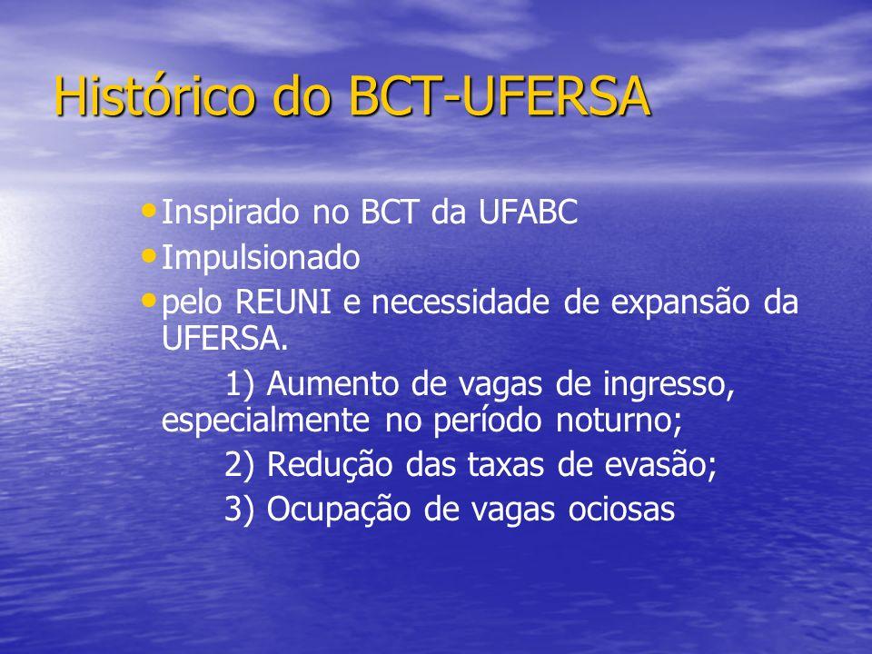 Histórico do BCT-UFERSA Inspirado no BCT da UFABC Impulsionado pelo REUNI e necessidade de expansão da UFERSA. 1) Aumento de vagas de ingresso, especi