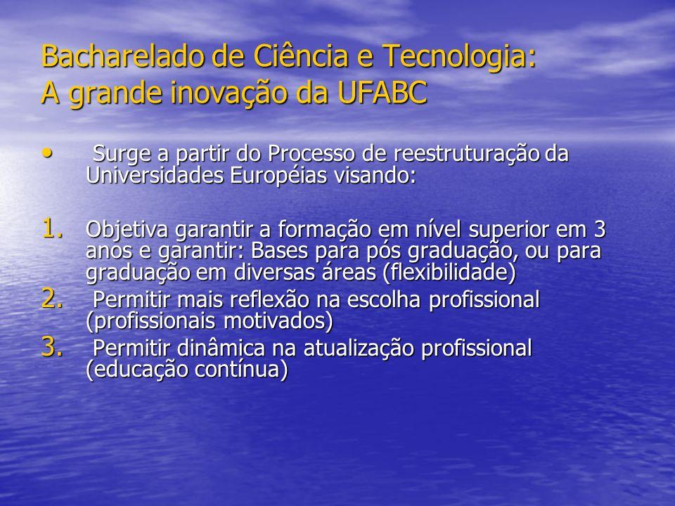 Bacharelado de Ciência e Tecnologia: A grande inovação da UFABC Surge a partir do Processo de reestruturação da Universidades Européias visando: Surge
