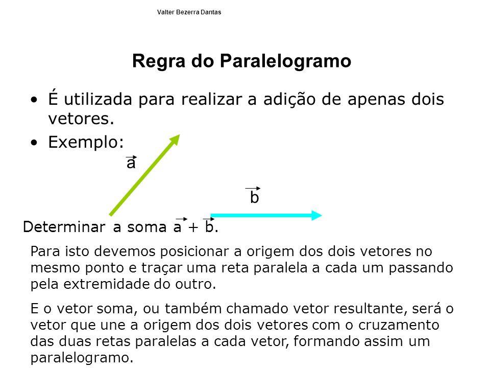 Regra do Paralelogramo É utilizada para realizar a adição de apenas dois vetores. Exemplo: a b Determinar a soma a + b. Para isto devemos posicionar a