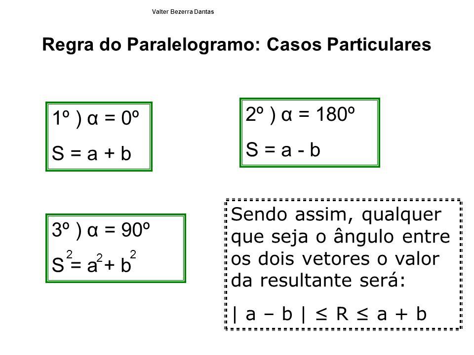 Regra do Paralelogramo: Casos Particulares 1º ) α = 0º S = a + b 2º ) α = 180º S = a - b 3º ) α = 90º S = a + b 2 22 Sendo assim, qualquer que seja o