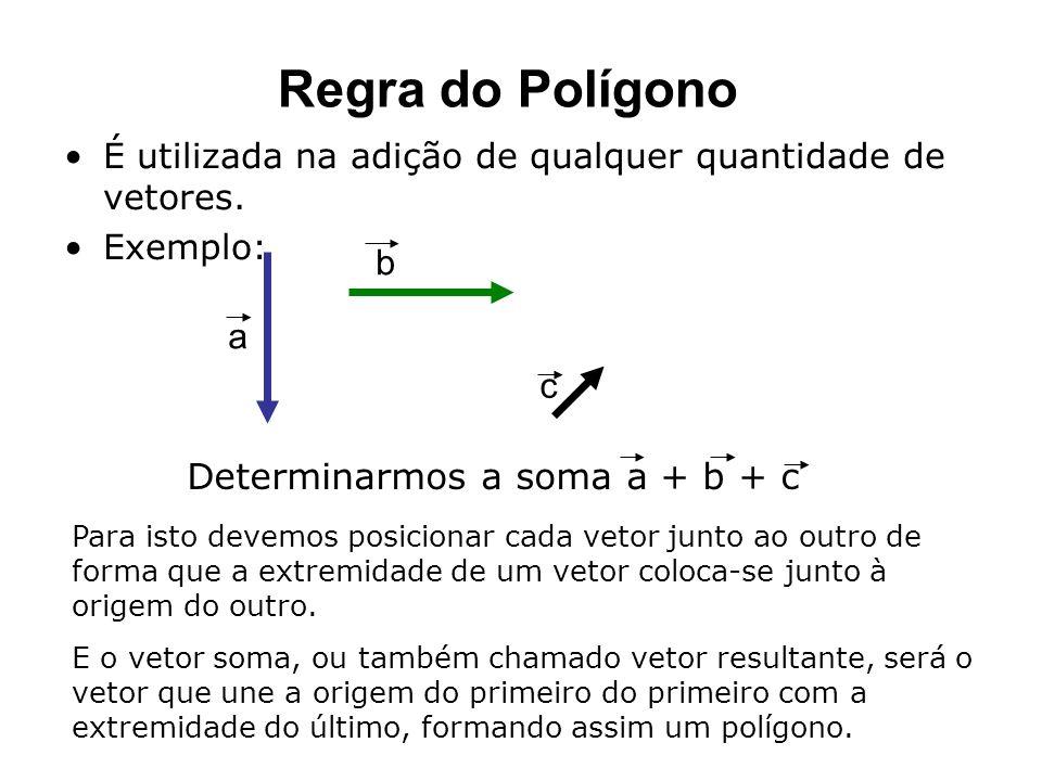 Regra do Polígono É utilizada na adição de qualquer quantidade de vetores. Exemplo: a b c Determinarmos a soma a + b + c Para isto devemos posicionar