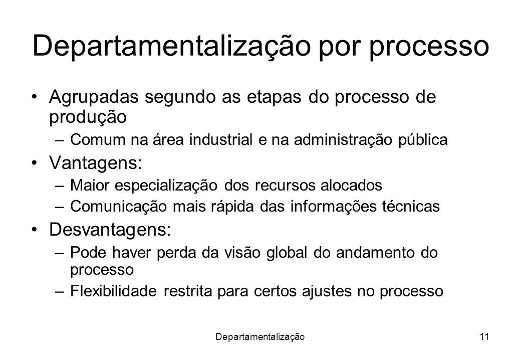 Departamentalização11 Departamentalização por processo Agrupadas segundo as etapas do processo de produção –Comum na área industrial e na administraçã