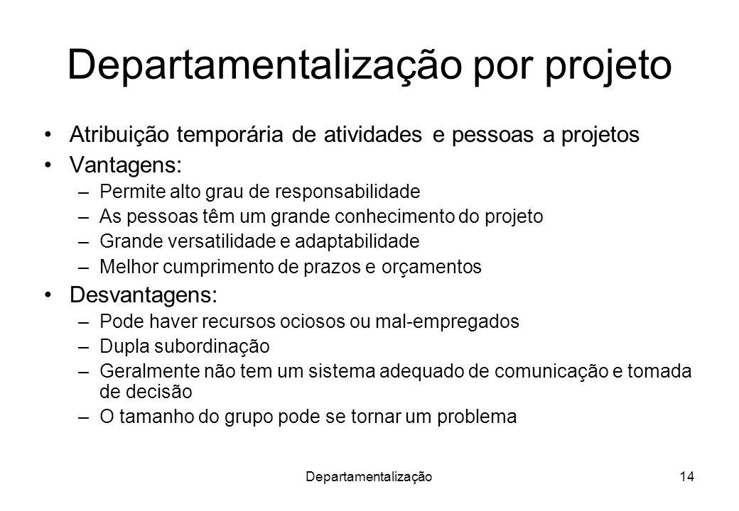Departamentalização14 Departamentalização por projeto Atribuição temporária de atividades e pessoas a projetos Vantagens: –Permite alto grau de respon