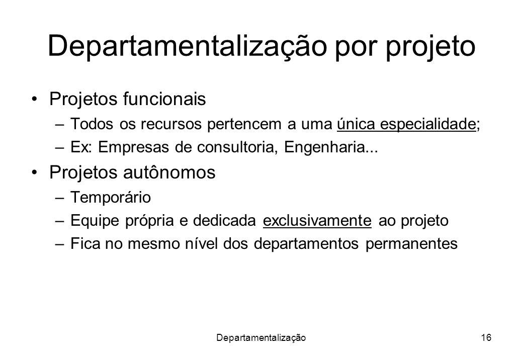 Departamentalização16 Departamentalização por projeto Projetos funcionais –Todos os recursos pertencem a uma única especialidade; –Ex: Empresas de con