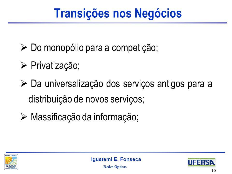 Redes Ópticas Iguatemi E. Fonseca 15 Transições nos Negócios Do monopólio para a competição; Privatização; Da universalização dos serviços antigos par