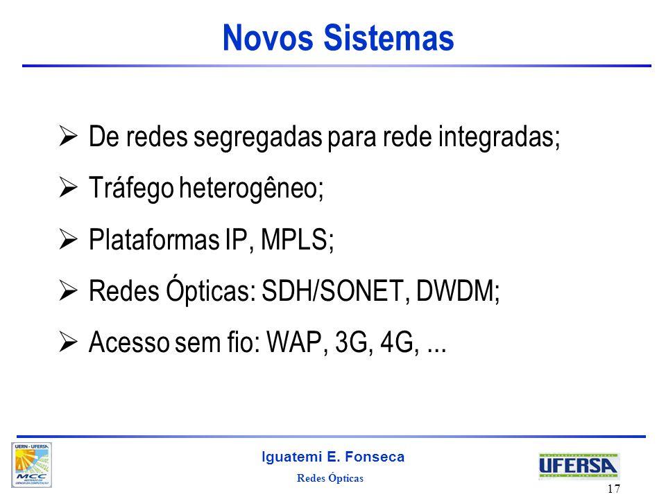 Redes Ópticas Iguatemi E. Fonseca 17 Novos Sistemas De redes segregadas para rede integradas; Tráfego heterogêneo; Plataformas IP, MPLS; Redes Ópticas
